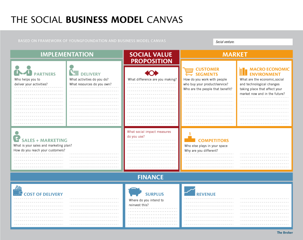 Doing Social Business Right The Need For Social Business Models The Broker